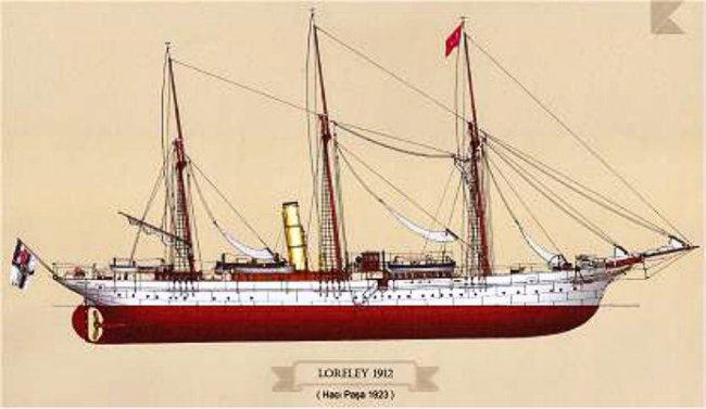 loreley1912