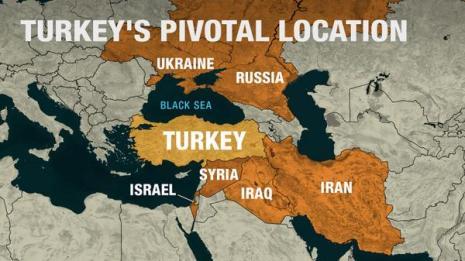turkeys_pivotal_location
