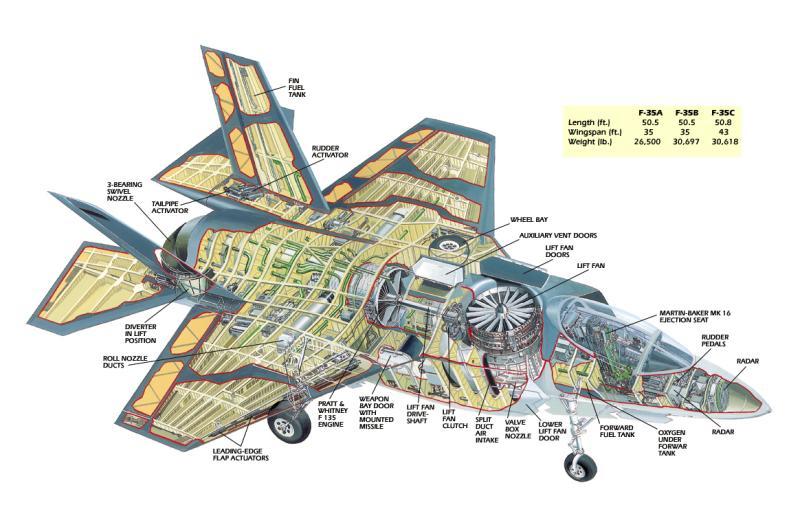 air_f-35b_cutaway_lg1